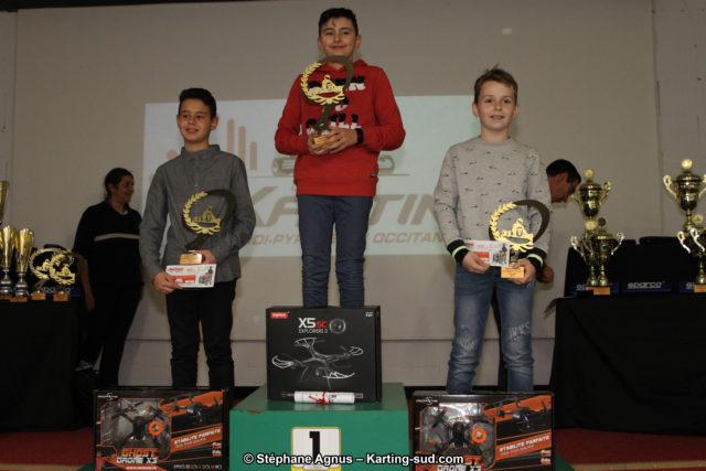 Remise des Prix Championnat du Sud 2017